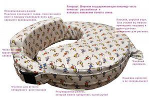 Подушка для кормления «Milk Rivers Support» нежно-желтая с детским рисунком